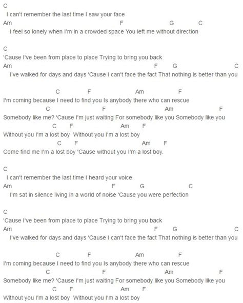 taylor swift chords come back be here 9 besten ella henderson bilder auf pinterest gitarren