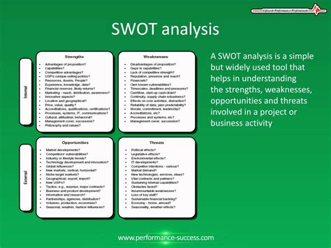 restaurant swot analysis template swot analysis template for efficient business planning