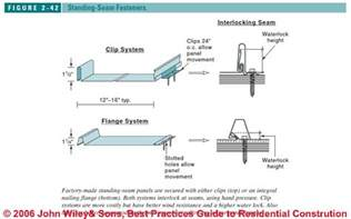 Best Bed Sheet Material best roof installation guide roof defects roof repairs