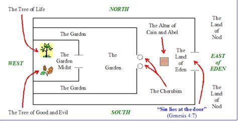 pin  sam coates  jewish temple history lds seminary