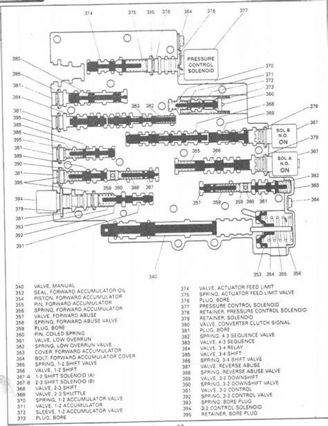 4l60e transmission valve diagram 4l60e valve diagram 24 wiring diagram images