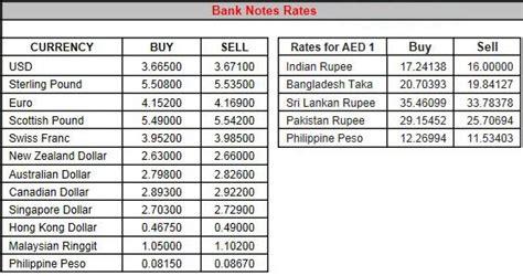 nepal rastra bank exchange rate forex exchange rate of nepal dubai iml forex trading dubai