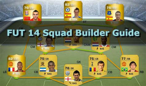 best fifa 14 ultimate team fut 14 squad builder guide fifa 17 ultimate team fut