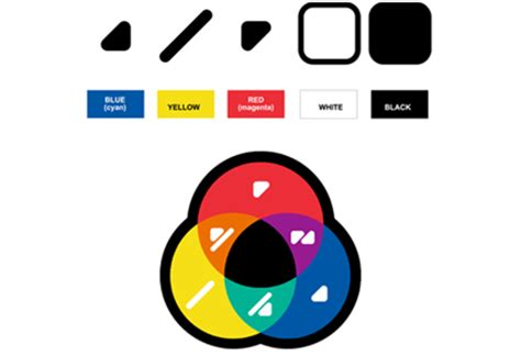 add color meet coloradd a revolutionary code to help colorblind people