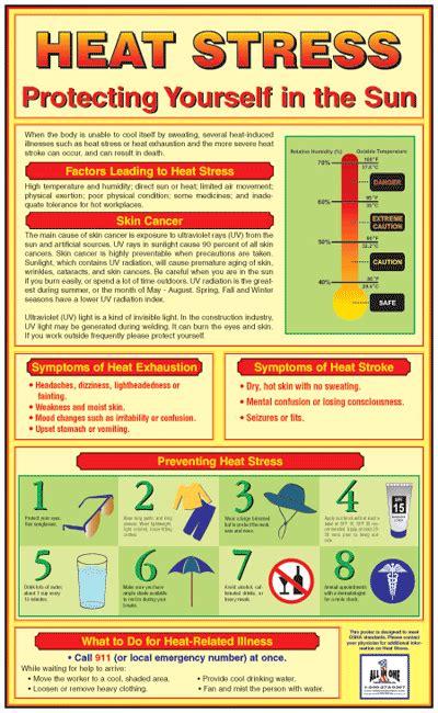 Heat Stress English Lesson Pinterest Heat Stress Heat And Illness Prevention Template