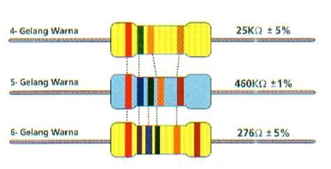 resistor tetap dan resistor tidak tetap resistor tetap dan resistor tidak tetap 28 images simbol resistor zona elektro elektronika