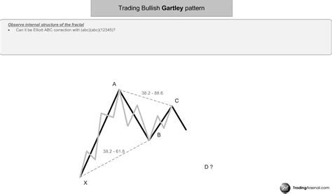 pattern you meaning gartley pattern definition and market position harmonic