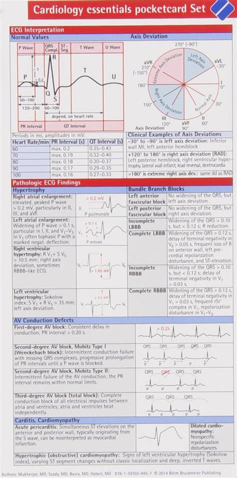 1591034892 ecg pocketcard pocket guide reviews available for purchase