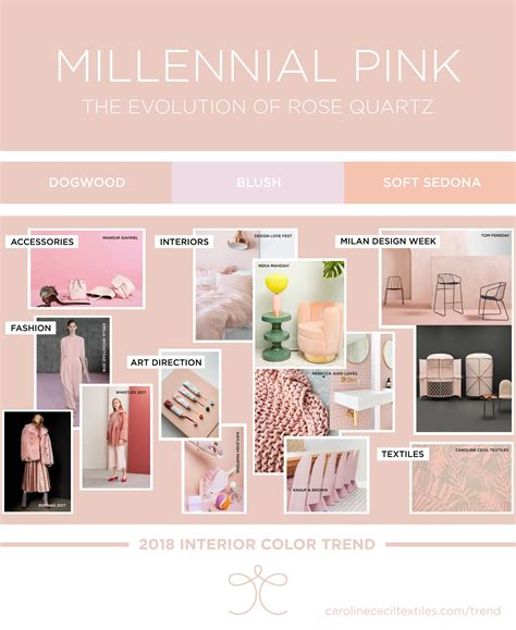 decor paint colors for home interiors interior color trends 2018 millenial pink fashion