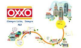 cadena de suministro oxxo procesos implementados en la tienda oxxo by al garcia on prezi