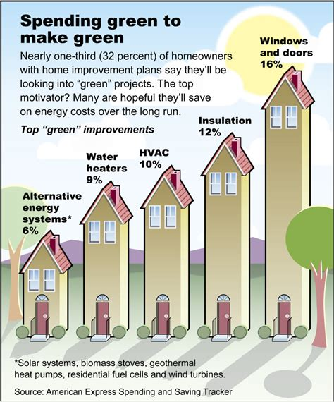 home design cost saving tips the energy connection ways to save energy