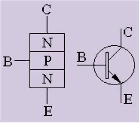 transistor pnp npn differenze what is the difference between the transistors npn and pnp and what is the usefulness of each