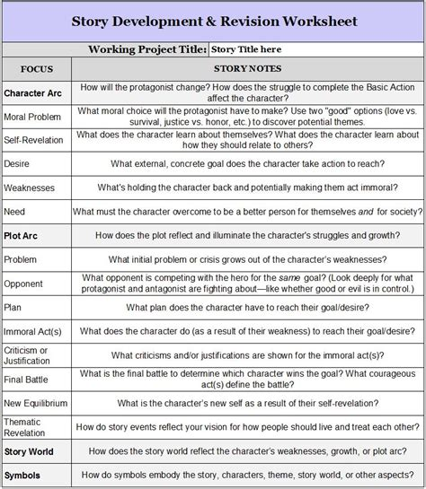 Character Building Worksheets For Writers by Best Ideas Of Character Building Worksheets For Writers In
