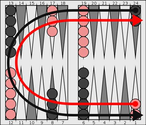 backgammon setup diagram 9 temporal difference learning