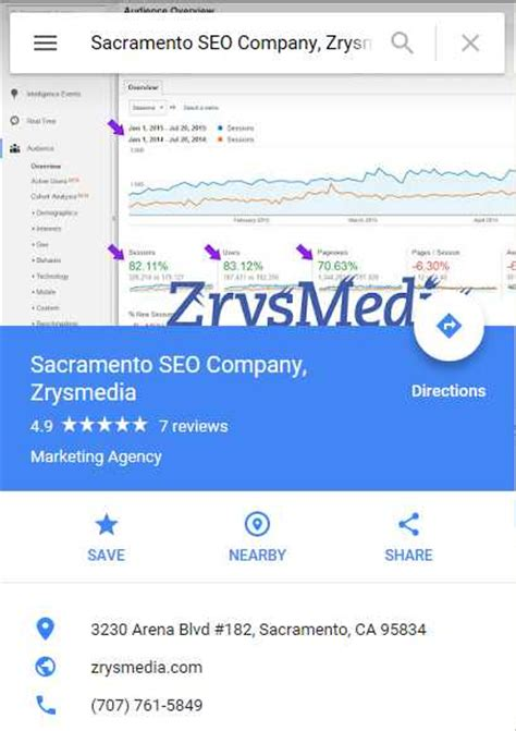 Seo Company 5 by Real Estate Seo Tips For Sacramento Volume 1 Part A