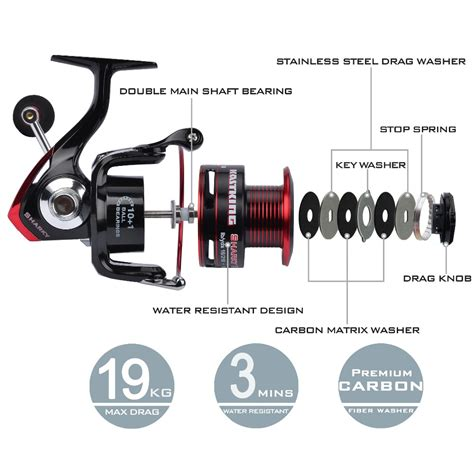 Reel Pancing Elektrik kastking reel pancing sharky ii 1500 10 bearing black jakartanotebook