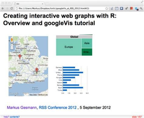 interactive web graphs with r overview and googlevis