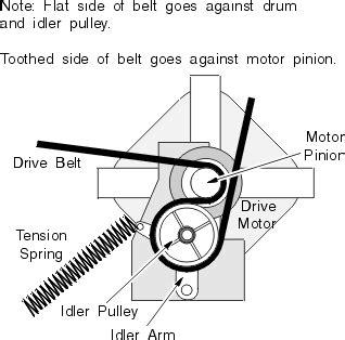 belt diagram for maytag dryer maytag dryer replace belt