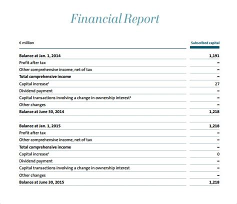 finance report card template word 21 free financial report template word excel formats