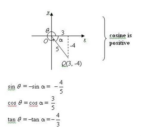 trigonometry cast diagram trigonometric ratios solutions exles