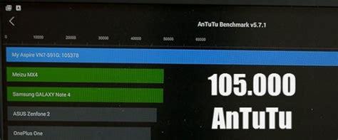 rufus tutorial romana android pe pc sau laptop suuuper rapid 105 378 in antutu