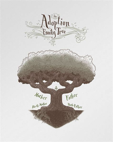 My Family Tree Include Family Tree Poster And 100 Stickers adoption themed adoption family tree letterpress