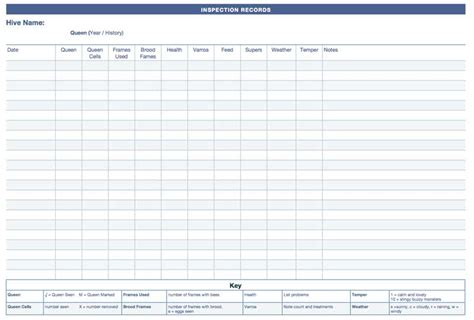 Card Record List Template by Beekeeping Hive Records A Simple Of Luxury