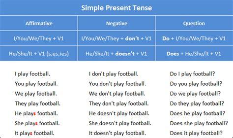 simple present verbal pattern rumus dan contoh simple present tense belajar bahasa