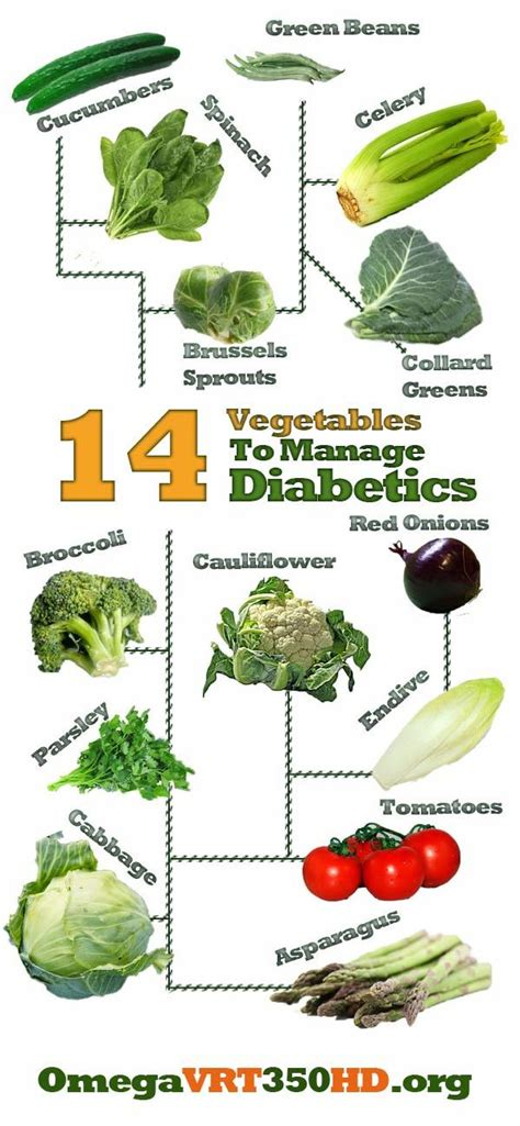 what are the best fruits for diabetics juicing for diabetics just a myth or can it really help you