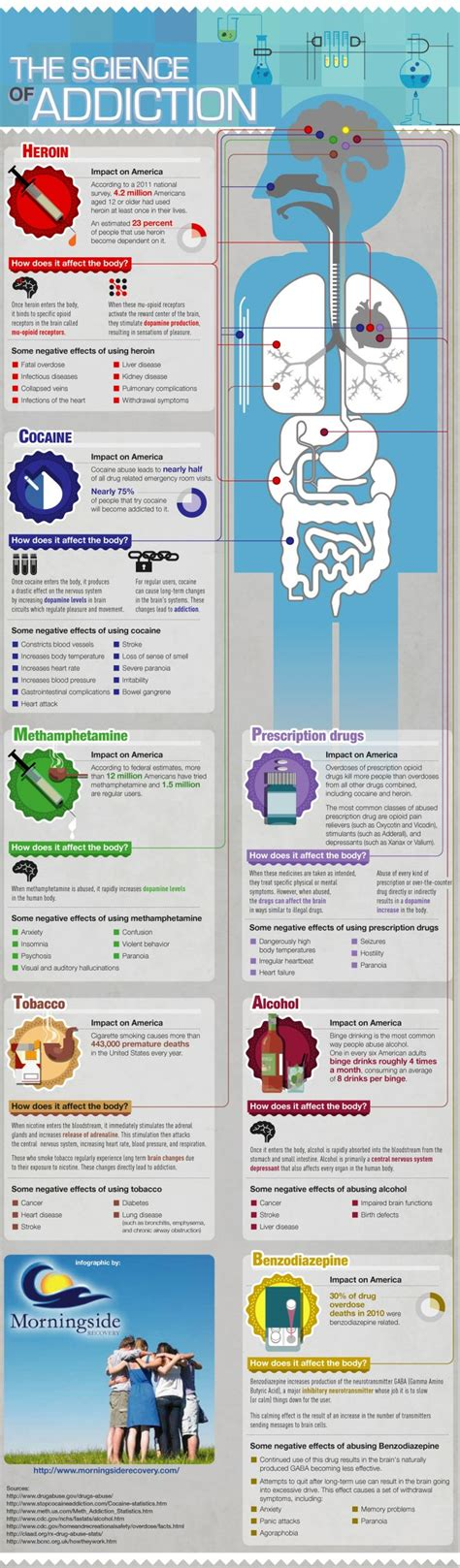 Term Psych Medication Detox by 41 Best Images About Substance Abuse Prevention Activities