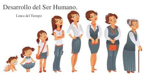 imagenes de la vida del hombre 2 desarrollo del ser humano
