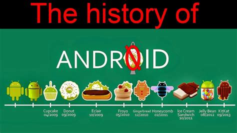 what is android os a brief history of android os