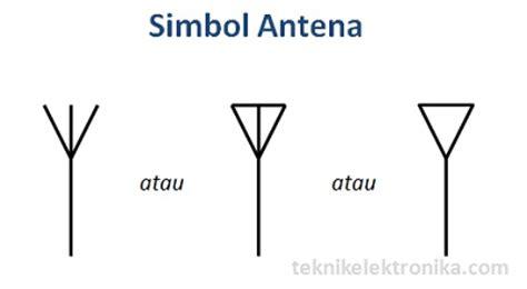 radiation pattern adalah pengertian antena dan parameter karakteristiknya