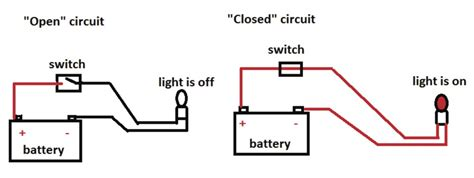 open and closed circuits for how to check for a faulty relay grainews