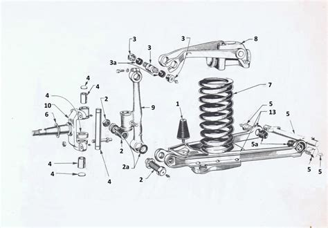 front suspension parts diagram front end suspension parts