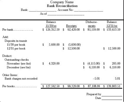 Bank Reconciliation Statement Format Excel Excel Templates Simple Bank Reconciliation Template