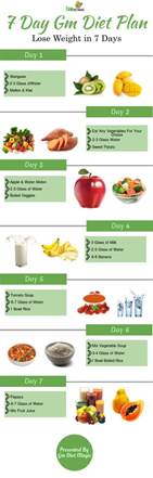 25 best ideas about gm diet on gm diet plans 7 day cleanse and 7 day detox cleanse