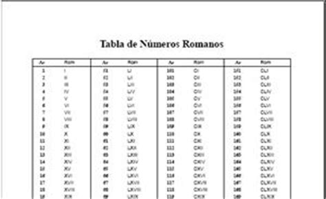tabla de numeros mayas del 1 al 5000 labocommx tabla de n 250 meros romanos neoparaiso com didactalia