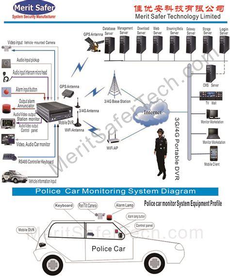 car diagram wiring diagram