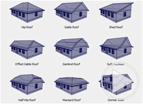 roof designs and styles home designer software for home design remodeling projects