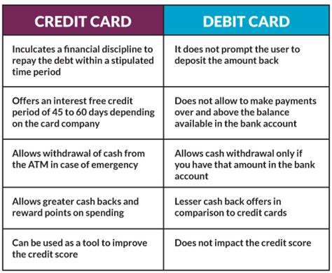 how to make credit card payment through credit card why is a credit card better than a debit card quora