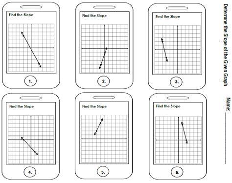 Domain And Range Practice Worksheet Algebra 1 by Domain And Range From Graphs Worksheet Deployday