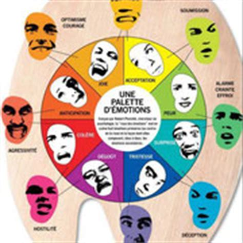 si鑒e des ノmotions dans le cerveau emotions humaines site de la palette chambly