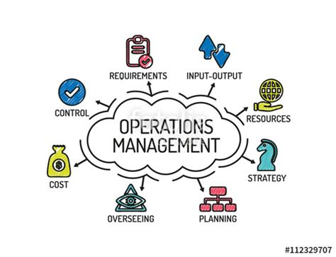 operation management quot operations management chart with keywords and icons
