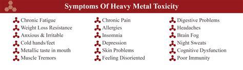 Dmsa Detox Symptoms by Heavy Metal Testing Drjockers