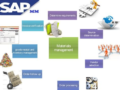 what is sap mm sap material management module sap sap material management online training