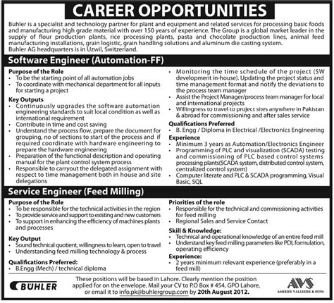 nnpc group recruitment 2012 jobs and vacancies in buhler group jobs in pakistan 2012 learningall