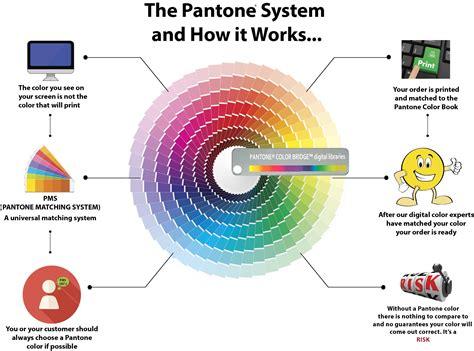 color mode color hue
