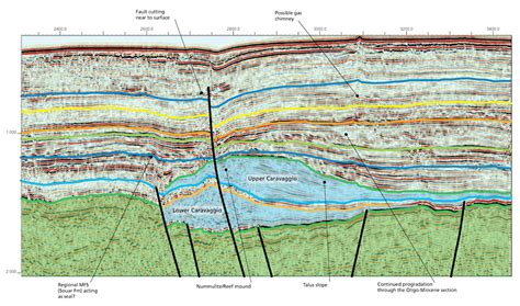 seismic section heritage oil our operations