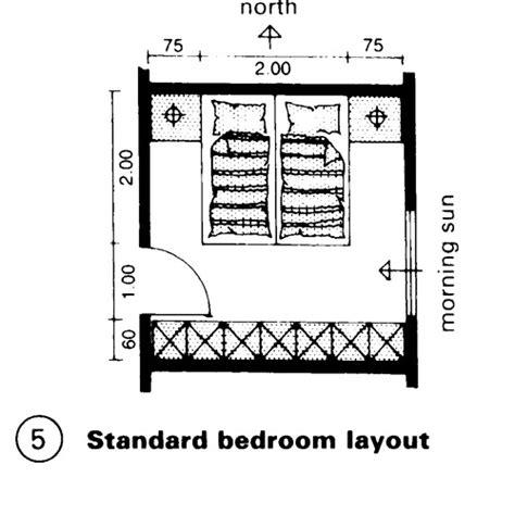 standard bedroom furniture dimensions 20k home neufert that s a weird word
